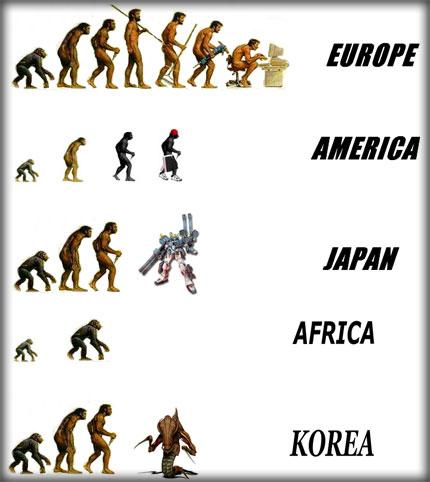 文明進化論